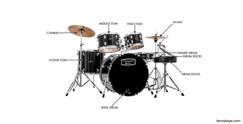Complete Drum Kit Anatomy