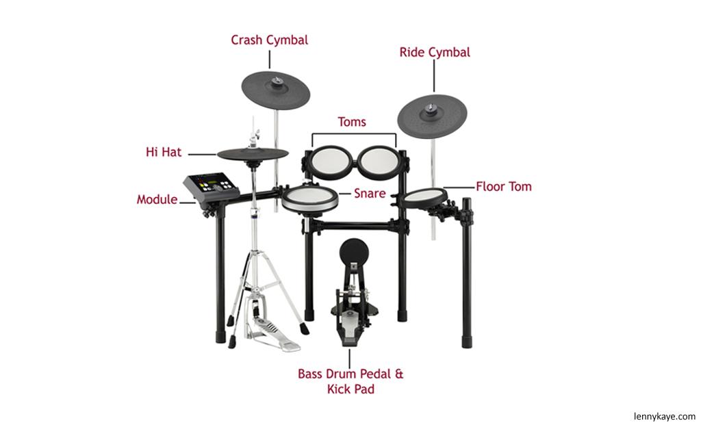 electrnic drum anatomy