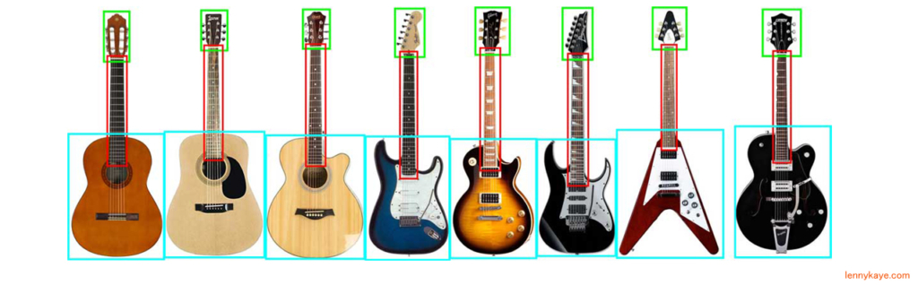 guitar body anatomy for small hands