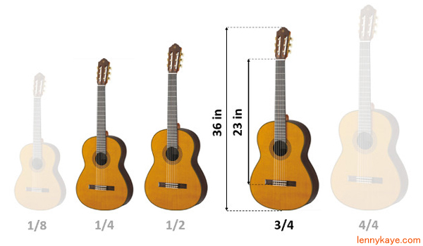 different guitar sizes for kids